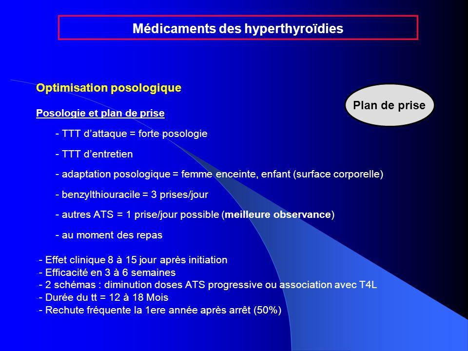 Optimisation posologique Posologie et plan de prise - TTT dattaque = forte posologie - TTT dentretien - adaptation posologique = femme enceinte, enfan