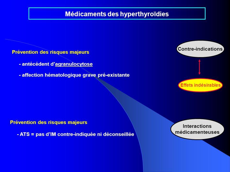 Prévention des risques majeurs - antécédent dagranulocytose - affection hématologique grave pré-existante Médicaments des hyperthyroïdies Contre-indic