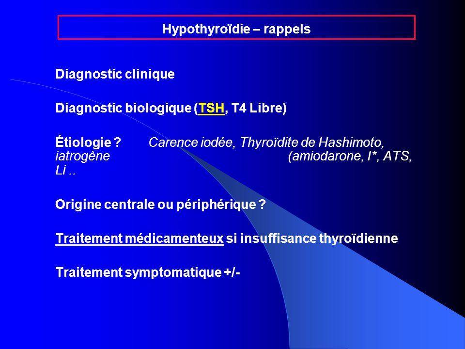 Hypothyroïdie = carence en hormones thyroïdiennes TTT = apport dhormones thyroïdiennes (supplémentation) - L-thyroxine ou lévothyroxine (LT4) +++ LEVOTHYROX cp L-THYROXINE ROCHE cp + sol.