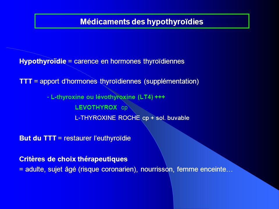Hypothyroïdie = carence en hormones thyroïdiennes TTT = apport dhormones thyroïdiennes (supplémentation) - L-thyroxine ou lévothyroxine (LT4) +++ LEVO