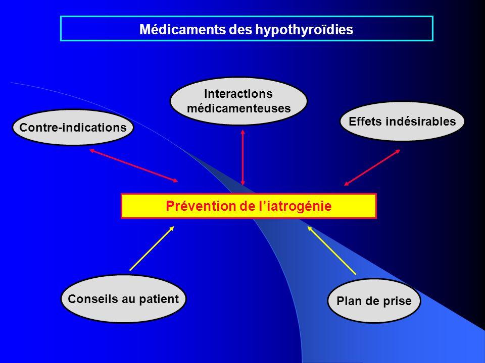 Optimisation posologique Posologie et plan de prise - T4 L = instauration progressive = une prise par jour = le matin, à jeun = prudence chez le coronarien = adaptation posologique fonction clinique = dosage TSH pour le suivi du TTT Médicaments des hypothyroïdies Plan de prise