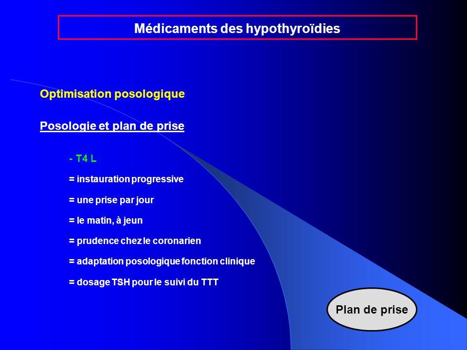 CI absolue = hyperthyroïdie non contrôlée par la prise dantithyroïdiens de synthèse CI relative = insuffisance coronarienne Médicaments des hypothyroïdies Contre-indications Hormones T4 et T3 Cœur + Tachycardie Augmentation du débit cardiaque Troubles du rythme Diminution de la résorption digestive en présence de : cholestyramine, sels de fer, carbonate de calcium, topiques gastro-intestinaux espacer les prises de 2 heures minimum Que faire .