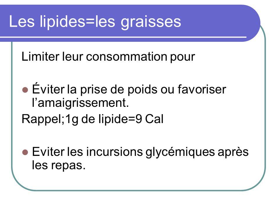 Les lipides=les graisses Limiter leur consommation pour Éviter la prise de poids ou favoriser lamaigrissement. Rappel;1g de lipide=9 Cal Eviter les in