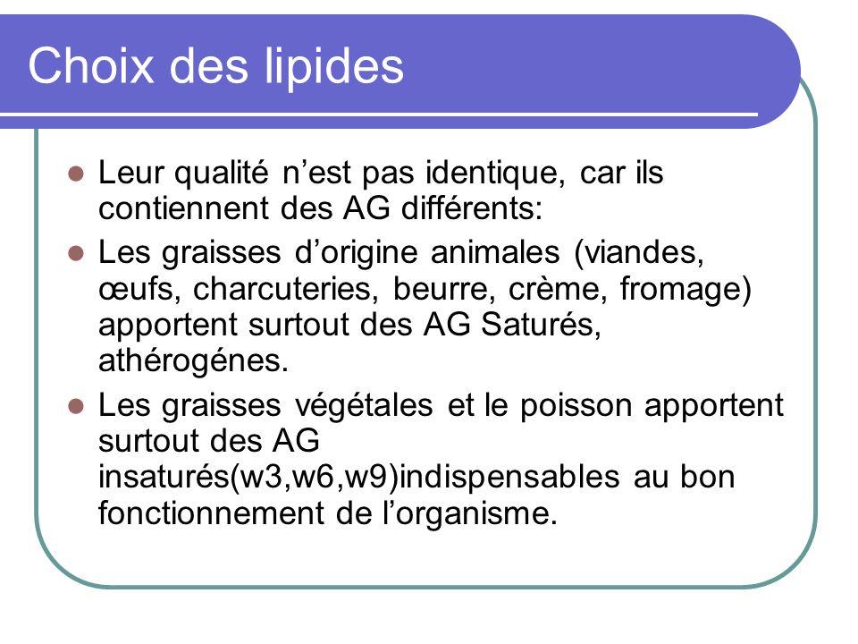 Choix des lipides Leur qualité nest pas identique, car ils contiennent des AG différents: Les graisses dorigine animales (viandes, œufs, charcuteries,