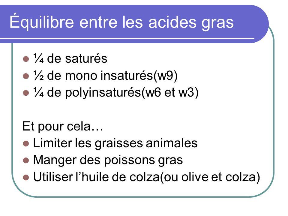 Équilibre entre les acides gras ¼ de saturés ½ de mono insaturés(w9) ¼ de polyinsaturés(w6 et w3) Et pour cela… Limiter les graisses animales Manger d