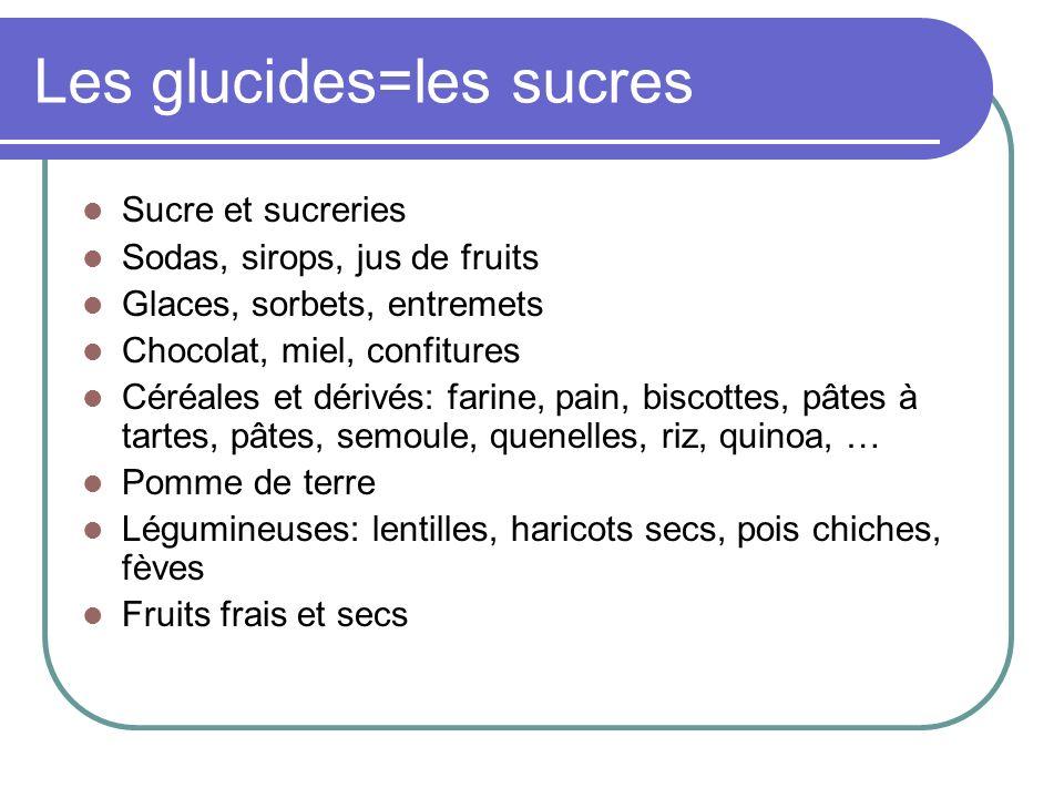 Les glucides=les sucres Sucre et sucreries Sodas, sirops, jus de fruits Glaces, sorbets, entremets Chocolat, miel, confitures Céréales et dérivés: far