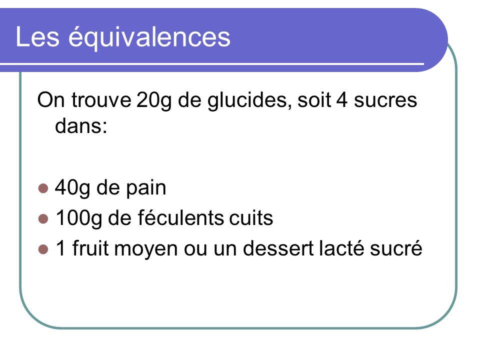 Les équivalences On trouve 20g de glucides, soit 4 sucres dans: 40g de pain 100g de féculents cuits 1 fruit moyen ou un dessert lacté sucré