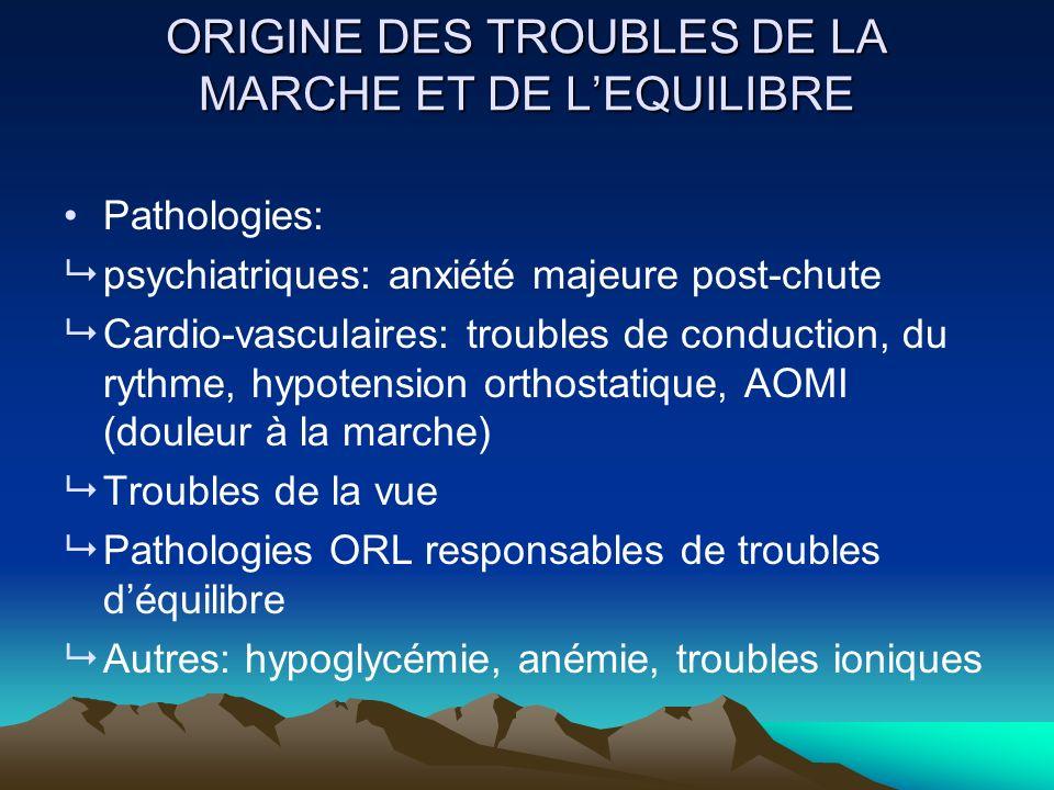 ORIGINE DES TROUBLES DE LA MARCHE ET DE LEQUILIBRE Pathologies: psychiatriques: anxiété majeure post-chute Cardio-vasculaires: troubles de conduction,