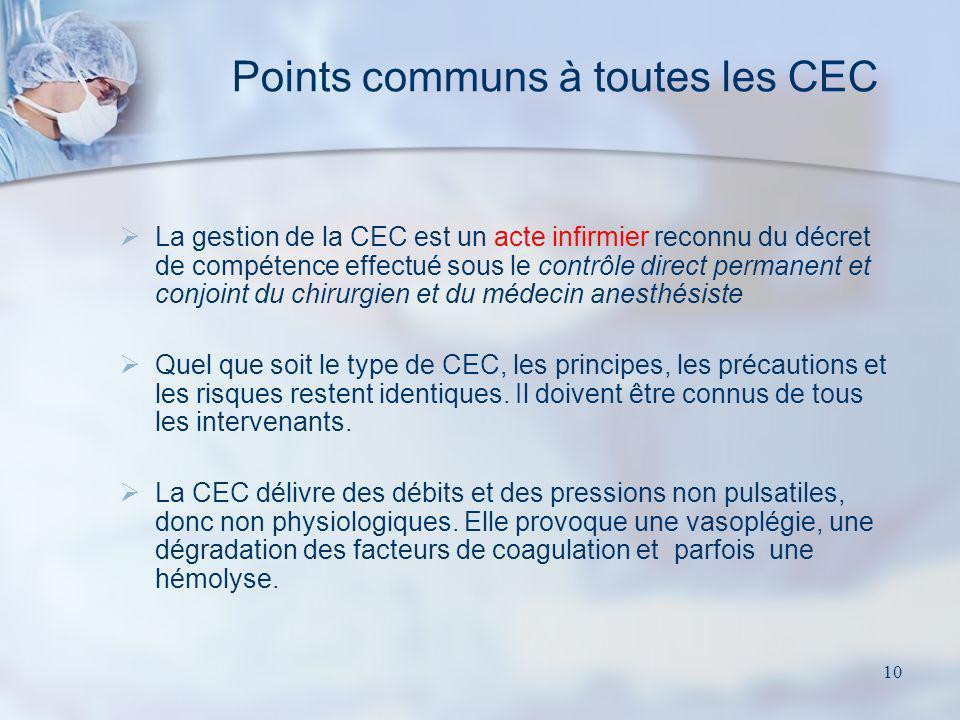 10 Points communs à toutes les CEC La gestion de la CEC est un acte infirmier reconnu du décret de compétence effectué sous le contrôle direct permane