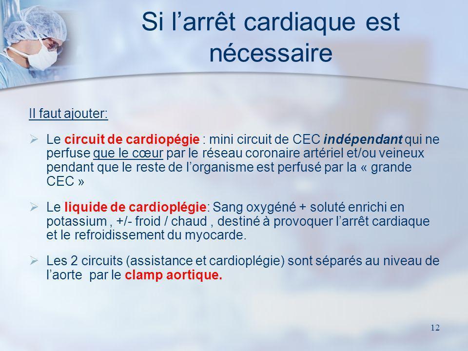 12 Il faut ajouter: Le circuit de cardiopégie : mini circuit de CEC indépendant qui ne perfuse que le cœur par le réseau coronaire artériel et/ou vein