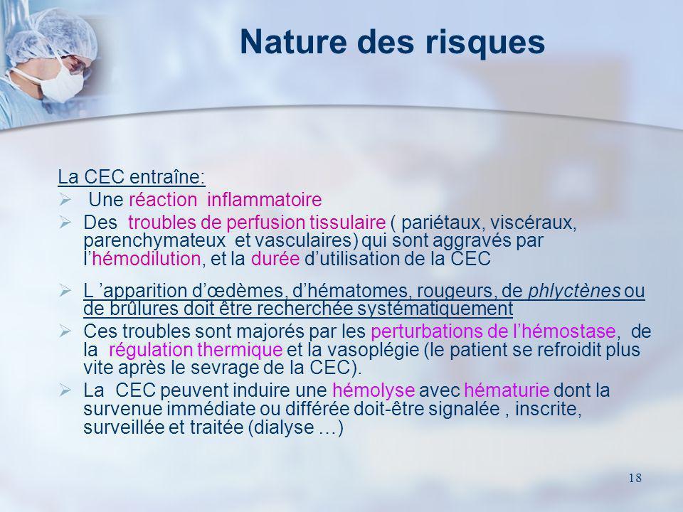 18 La CEC entraîne: Une réaction inflammatoire Des troubles de perfusion tissulaire ( pariétaux, viscéraux, parenchymateux et vasculaires) qui sont ag