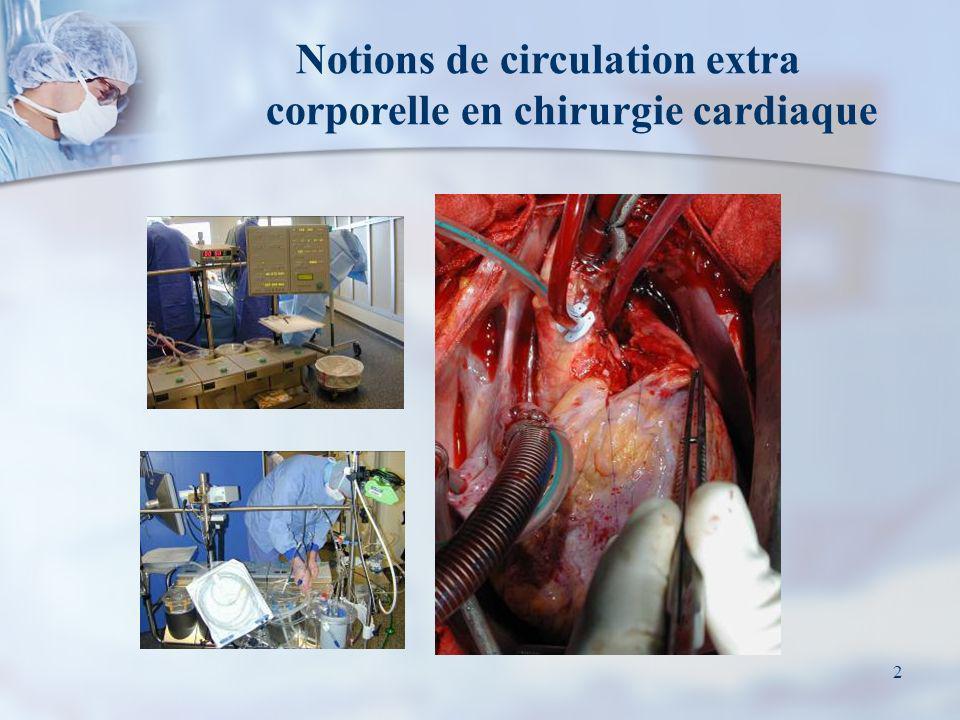 2 Notions de circulation extra corporelle en chirurgie cardiaque