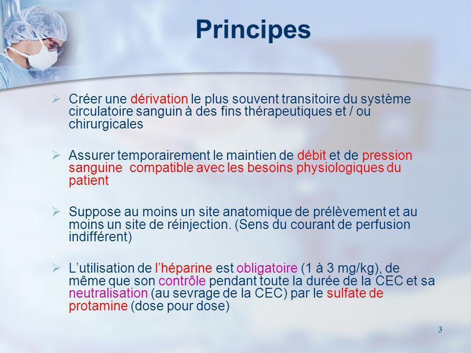 3 Principes Créer une dérivation le plus souvent transitoire du système circulatoire sanguin à des fins thérapeutiques et / ou chirurgicales Assurer t