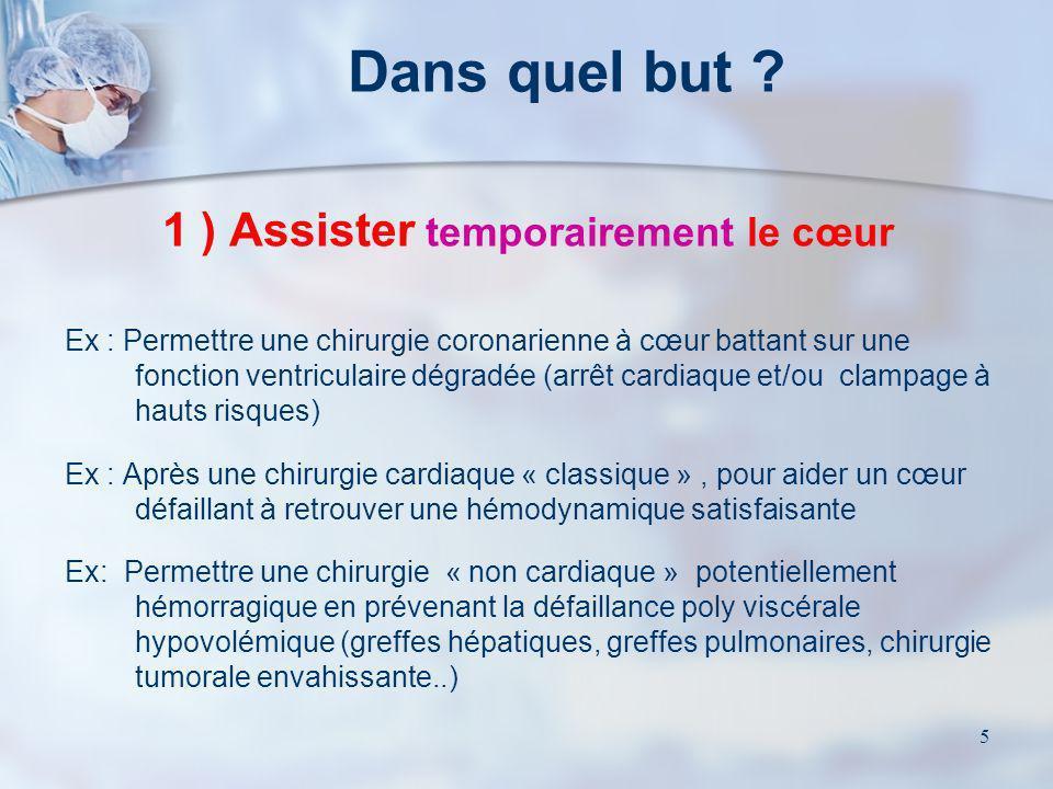 5 Dans quel but ? 1 ) Assister temporairement le cœur Ex : Permettre une chirurgie coronarienne à cœur battant sur une fonction ventriculaire dégradée