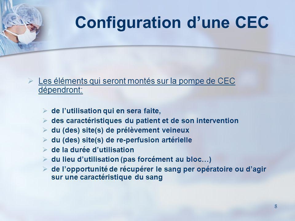 8 Les éléments qui seront montés sur la pompe de CEC dépendront: de lutilisation qui en sera faite, des caractéristiques du patient et de son interven
