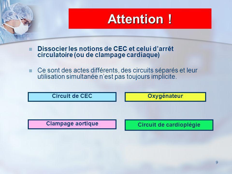 9 Dissocier les notions de CEC et celui darrêt circulatoire (ou de clampage cardiaque) Ce sont des actes différents, des circuits séparés et leur util