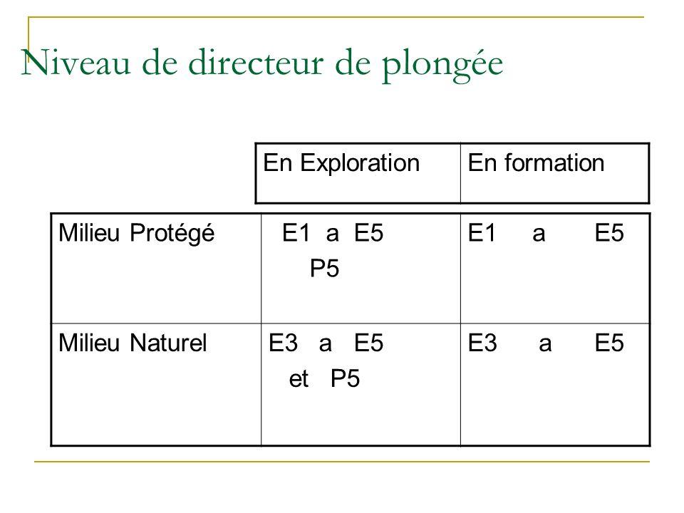 Niveau de directeur de plongée Milieu Protégé E1 a E5 P5 E1 a E5 Milieu NaturelE3 a E5 et P5 E3 a E5 En ExplorationEn formation