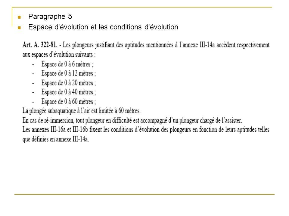 Paragraphe 5 Espace d'évolution et les conditions d'évolution
