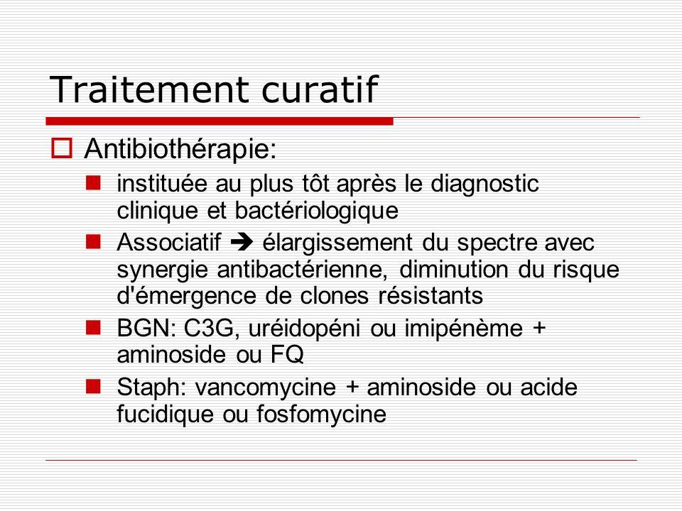 Traitement curatif Antibiothérapie: instituée au plus tôt après le diagnostic clinique et bactériologique Associatif élargissement du spectre avec synergie antibactérienne, diminution du risque d émergence de clones résistants BGN: C3G, uréidopéni ou imipénème + aminoside ou FQ Staph: vancomycine + aminoside ou acide fucidique ou fosfomycine