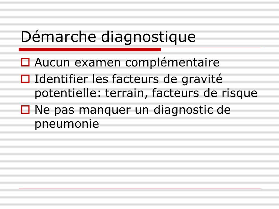 Démarche diagnostique Aucun examen complémentaire Identifier les facteurs de gravité potentielle: terrain, facteurs de risque Ne pas manquer un diagnostic de pneumonie