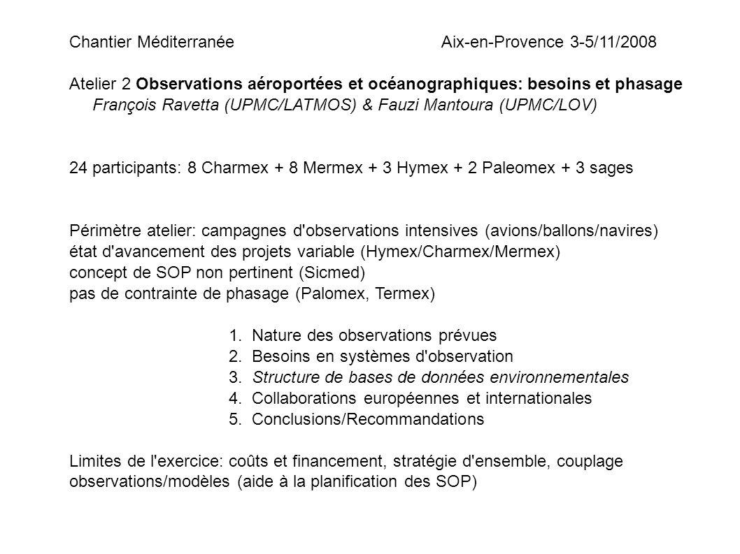Chantier MéditerranéeAix-en-Provence 3-5/11/2008 Atelier 2 Observations aéroportées et océanographiques: besoins et phasage François Ravetta (UPMC/LAT