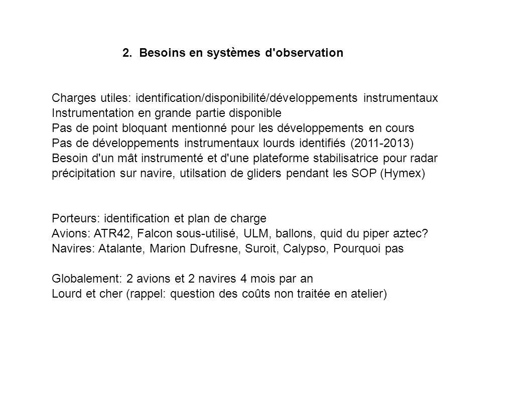 2. Besoins en systèmes d'observation Charges utiles: identification/disponibilité/développements instrumentaux Instrumentation en grande partie dispon
