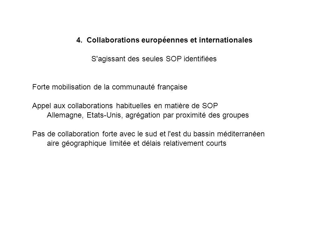 4. Collaborations européennes et internationales S'agissant des seules SOP identifiées Forte mobilisation de la communauté française Appel aux collabo