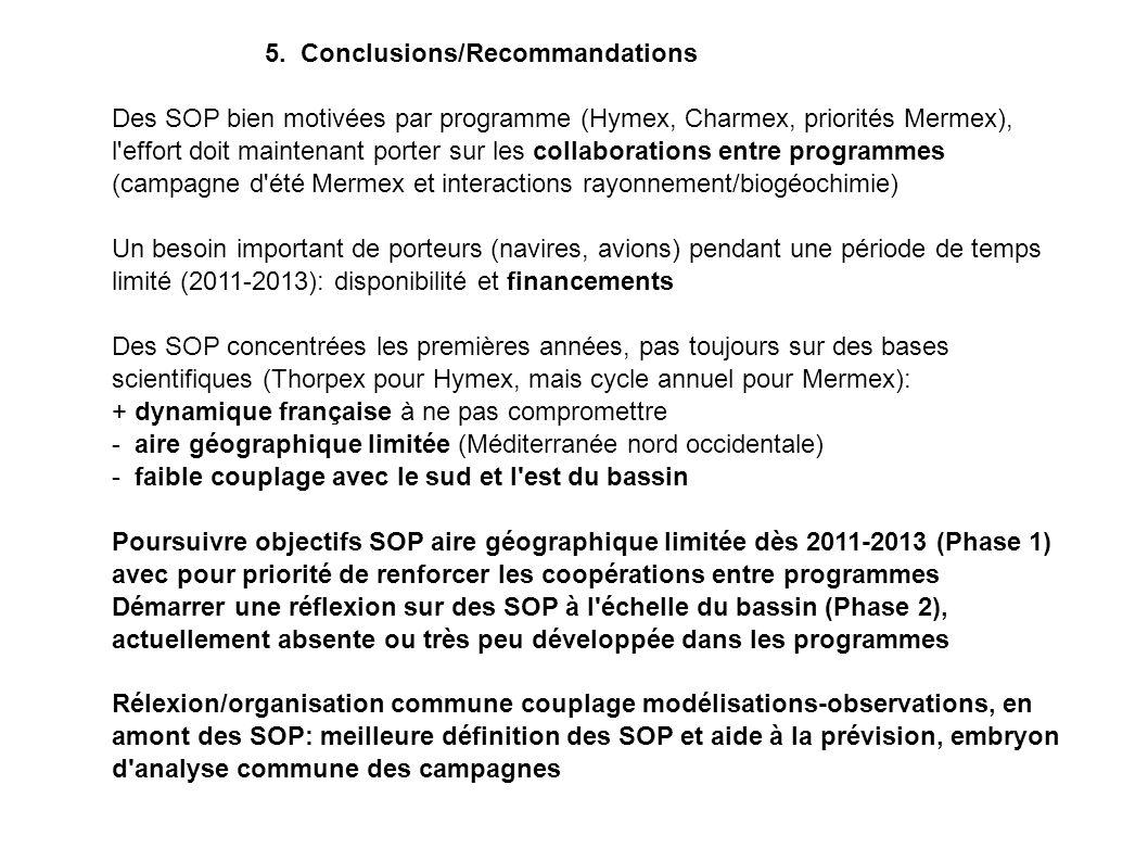 5. Conclusions/Recommandations Des SOP bien motivées par programme (Hymex, Charmex, priorités Mermex), l'effort doit maintenant porter sur les collabo