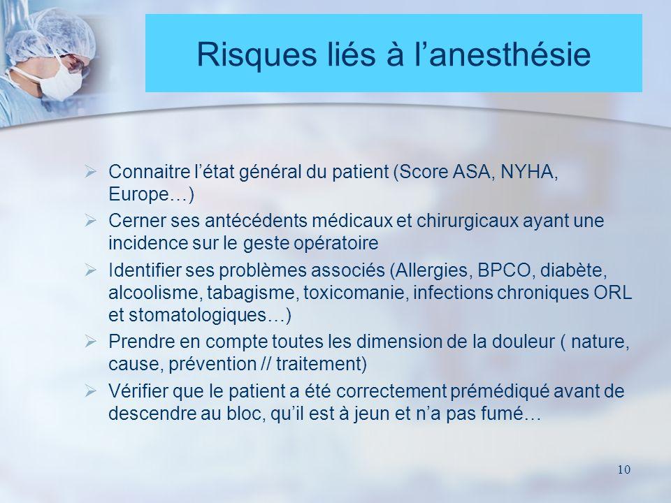 10 Risques liés à lanesthésie Connaitre létat général du patient (Score ASA, NYHA, Europe…) Cerner ses antécédents médicaux et chirurgicaux ayant une