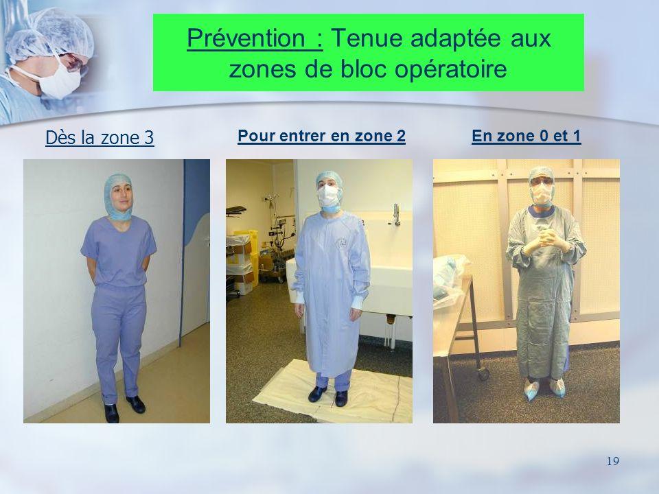 19 Prévention : Tenue adaptée aux zones de bloc opératoire Dès la zone 3 Pour entrer en zone 2En zone 0 et 1