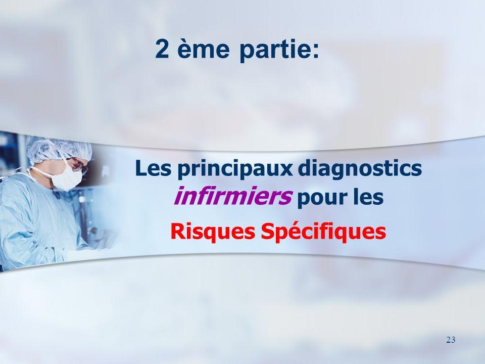 23 Les principaux diagnostics infirmiers pour les Risques Spécifiques 2 ème partie: