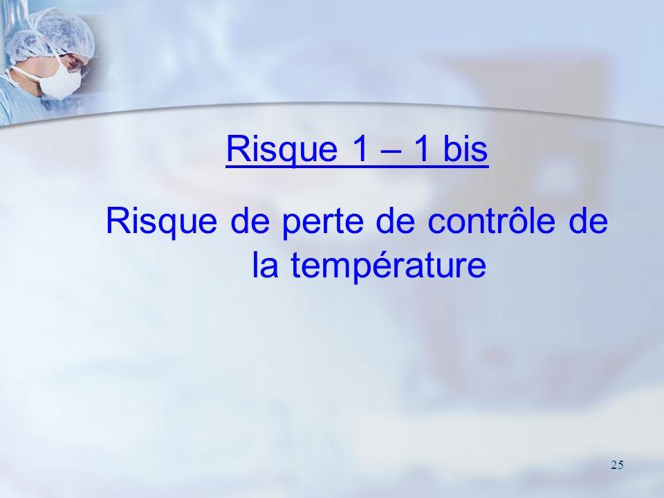 25 Risque 1 – 1 bis Risque de perte de contrôle de la température