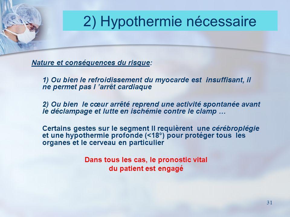 31 Nature et conséquences du risque: 1) Ou bien le refroidissement du myocarde est insuffisant, il ne permet pas l arrêt cardiaque 2) Ou bien le cœur