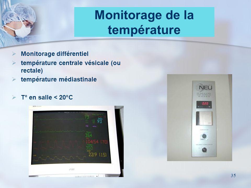 35 Monitorage de la température Monitorage différentiel température centrale vésicale (ou rectale) température médiastinale T° en salle < 20°C