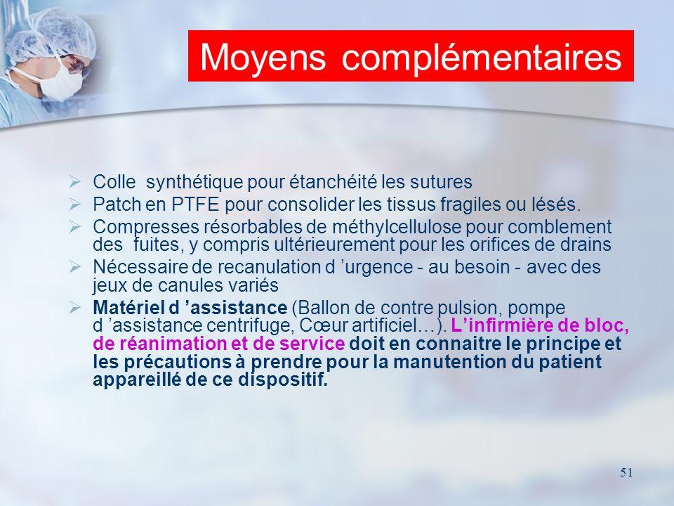 51 Colle synthétique pour étanchéité les sutures Patch en PTFE pour consolider les tissus fragiles ou lésés. Compresses résorbables de méthylcellulose