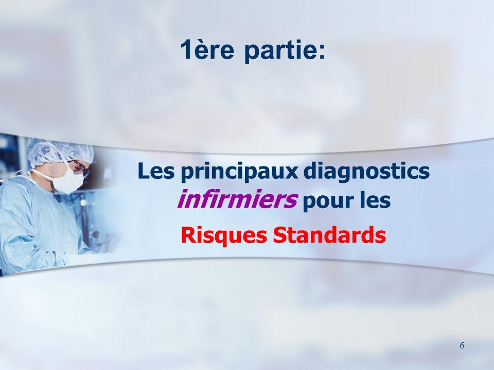 6 Les principaux diagnostics infirmiers pour les Risques Standards 1ère partie: