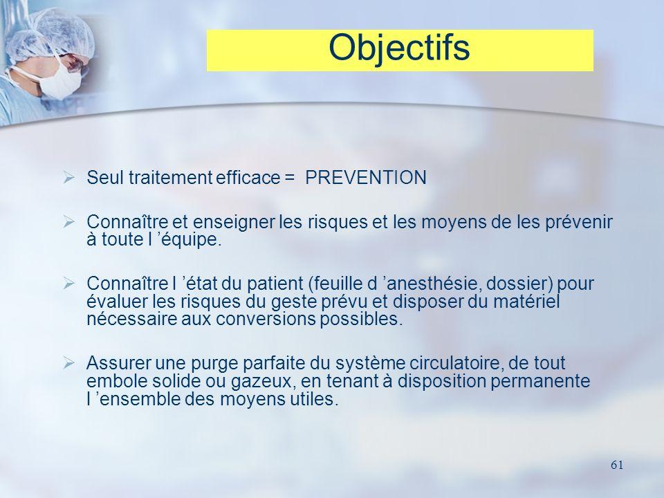 61 Seul traitement efficace = PREVENTION Connaître et enseigner les risques et les moyens de les prévenir à toute l équipe. Connaître l état du patien