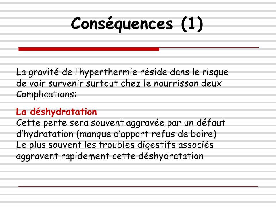 La gravité de lhyperthermie réside dans le risque de voir survenir surtout chez le nourrisson deux Complications: La déshydratation Cette perte sera s