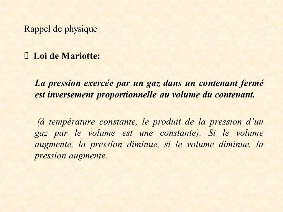 Rappel de physique Loi de Mariotte: La pression exercée par un gaz dans un contenant fermé est inversement proportionnelle au volume du contenant.