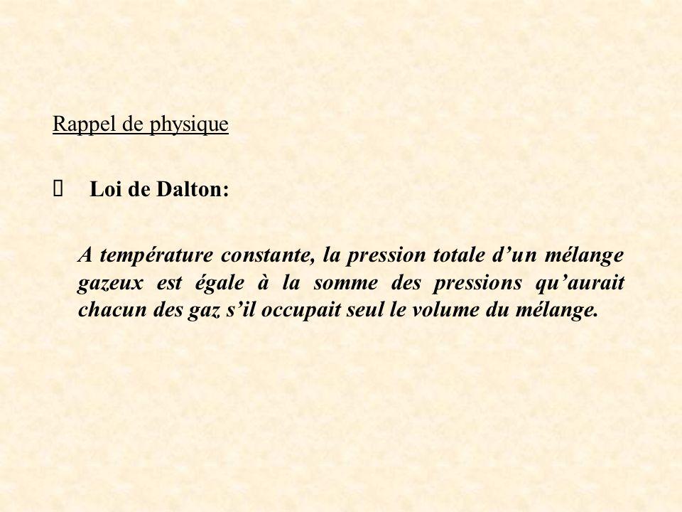 Rappel de physique Loi de Dalton: A température constante, la pression totale dun mélange gazeux est égale à la somme des pressions quaurait chacun des gaz sil occupait seul le volume du mélange.