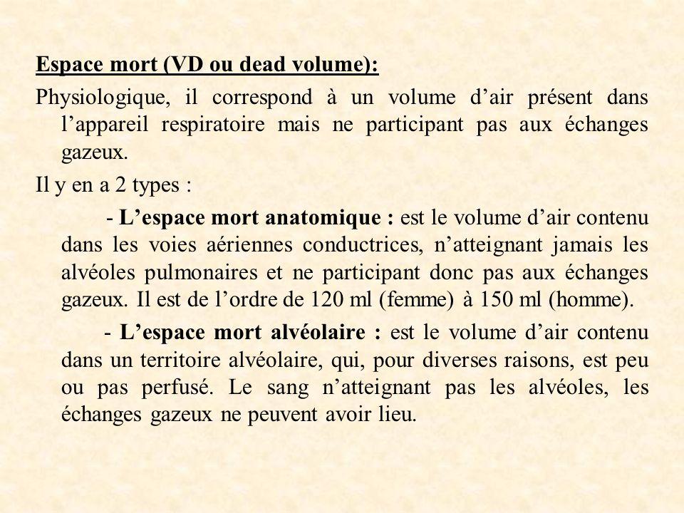 Espace mort (VD ou dead volume): Physiologique, il correspond à un volume dair présent dans lappareil respiratoire mais ne participant pas aux échanges gazeux.