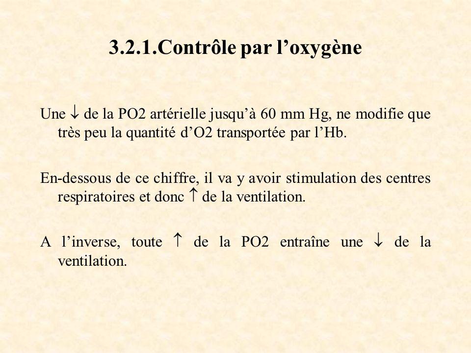 3.2.1.Contrôle par loxygène Une de la PO2 artérielle jusquà 60 mm Hg, ne modifie que très peu la quantité dO2 transportée par lHb.