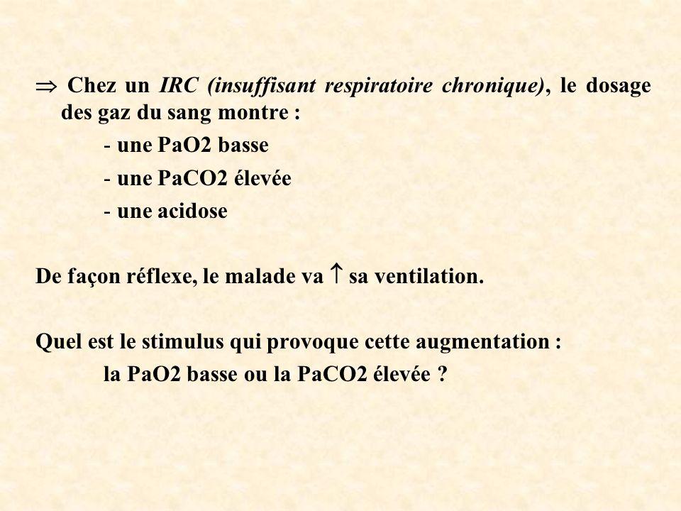 Chez un IRC (insuffisant respiratoire chronique), le dosage des gaz du sang montre : - une PaO2 basse - une PaCO2 élevée - une acidose De façon réflexe, le malade va sa ventilation.