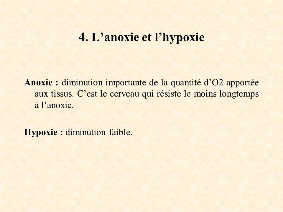4.Lanoxie et lhypoxie Anoxie : diminution importante de la quantité dO2 apportée aux tissus.