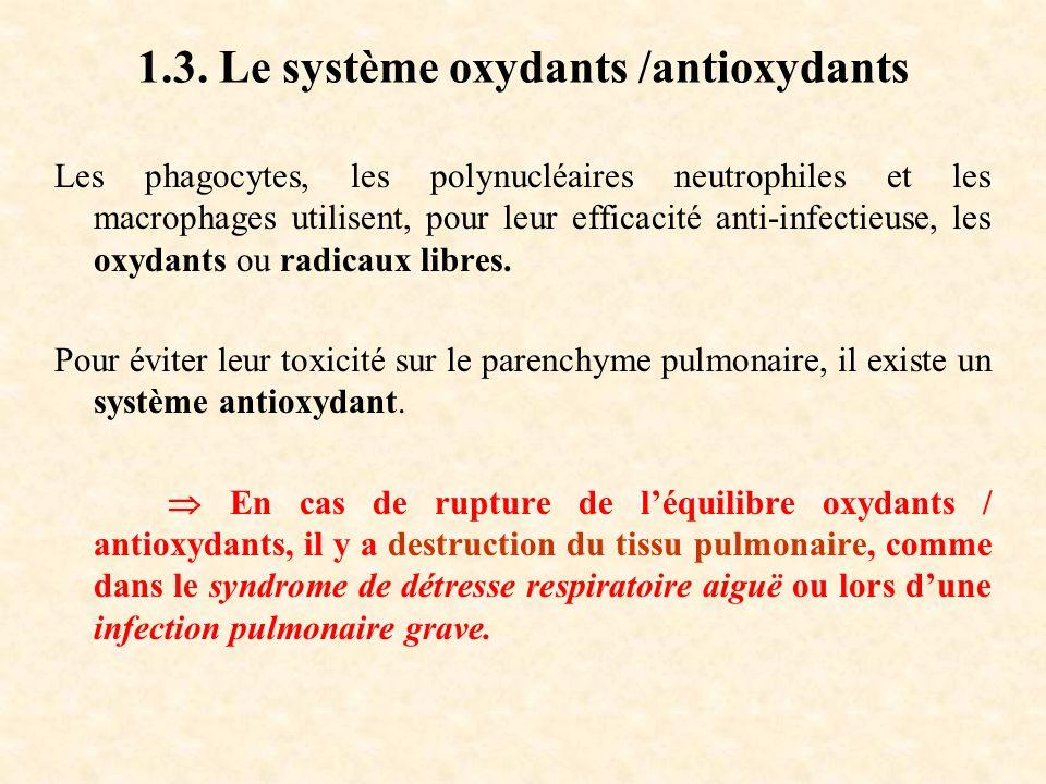 1.3. Le système oxydants /antioxydants Les phagocytes, les polynucléaires neutrophiles et les macrophages utilisent, pour leur efficacité anti-infecti