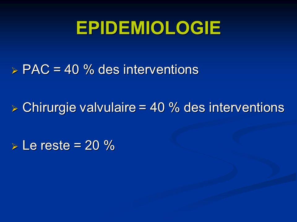 EPIDEMIOLOGIE PAC = 40 % des interventions PAC = 40 % des interventions Chirurgie valvulaire = 40 % des interventions Chirurgie valvulaire = 40 % des interventions Le reste = 20 % Le reste = 20 %