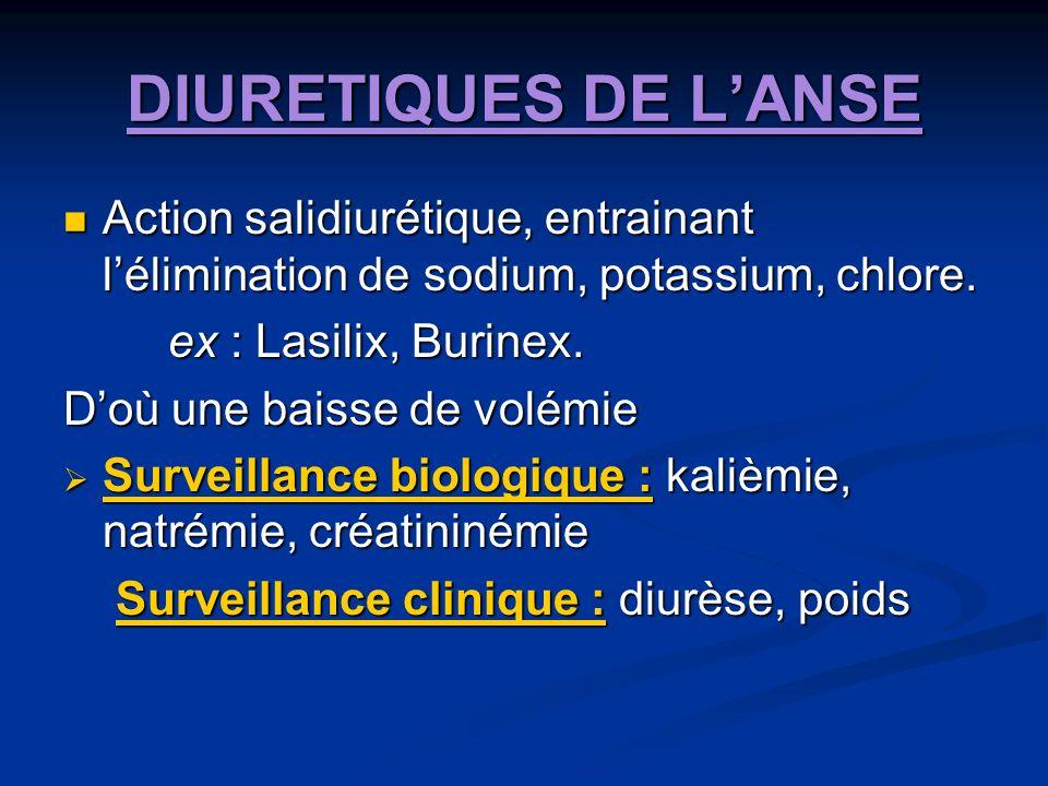 DIURETIQUES DE LANSE Action salidiurétique, entrainant lélimination de sodium, potassium, chlore.