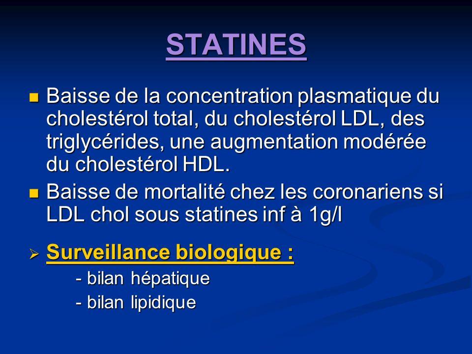 STATINES Baisse de la concentration plasmatique du cholestérol total, du cholestérol LDL, des triglycérides, une augmentation modérée du cholestérol HDL.