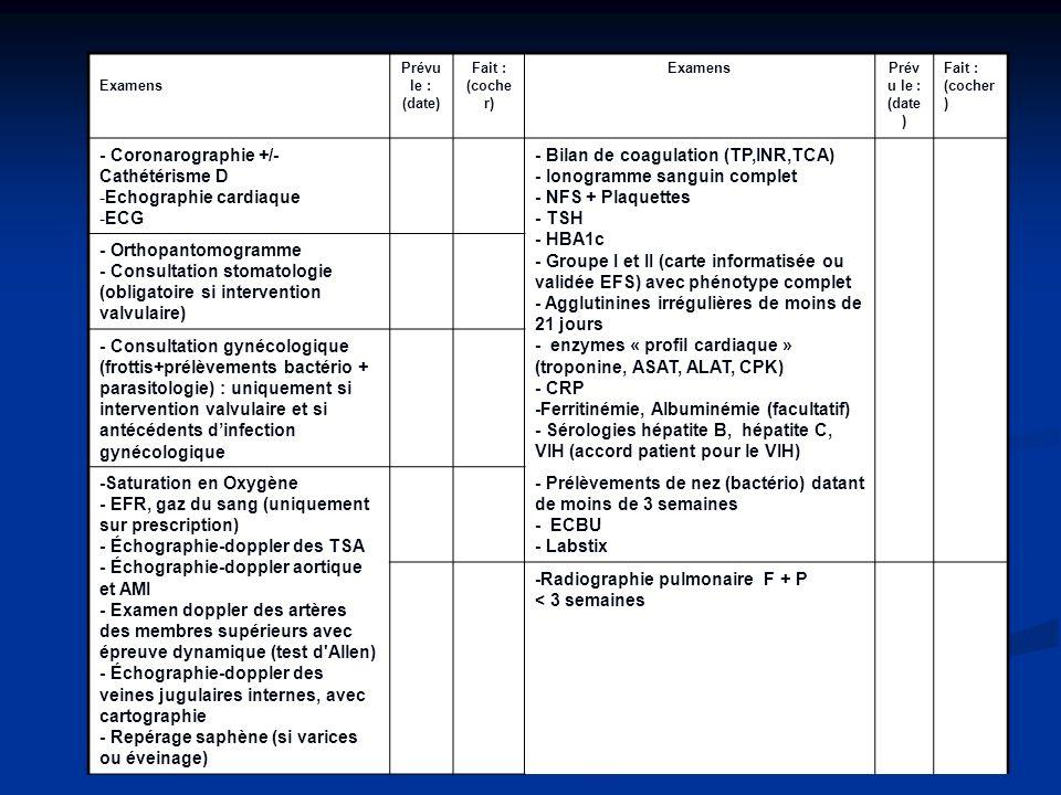 Examens Prévu le : (date) Fait : (coche r) ExamensPrév u le : (date ) Fait : (cocher ) - Coronarographie +/- Cathétérisme D -Echographie cardiaque -ECG - Bilan de coagulation (TP,INR,TCA) - Ionogramme sanguin complet - NFS + Plaquettes - TSH - HBA1c - Groupe I et II (carte informatisée ou validée EFS) avec phénotype complet - Agglutinines irrégulières de moins de 21 jours - enzymes « profil cardiaque » (troponine, ASAT, ALAT, CPK) - CRP -Ferritinémie, Albuminémie (facultatif) - Sérologies hépatite B, hépatite C, VIH (accord patient pour le VIH) - Orthopantomogramme - Consultation stomatologie (obligatoire si intervention valvulaire) - Consultation gynécologique (frottis+prélèvements bactério + parasitologie) : uniquement si intervention valvulaire et si antécédents dinfection gynécologique -Saturation en Oxygène - EFR, gaz du sang (uniquement sur prescription) - Échographie-doppler des TSA - Échographie-doppler aortique et AMI - Examen doppler des artères des membres supérieurs avec épreuve dynamique (test d Allen) - Échographie-doppler des veines jugulaires internes, avec cartographie - Repérage saphène (si varices ou éveinage) - Prélèvements de nez (bactério) datant de moins de 3 semaines - ECBU - Labstix -Radiographie pulmonaire F + P < 3 semaines