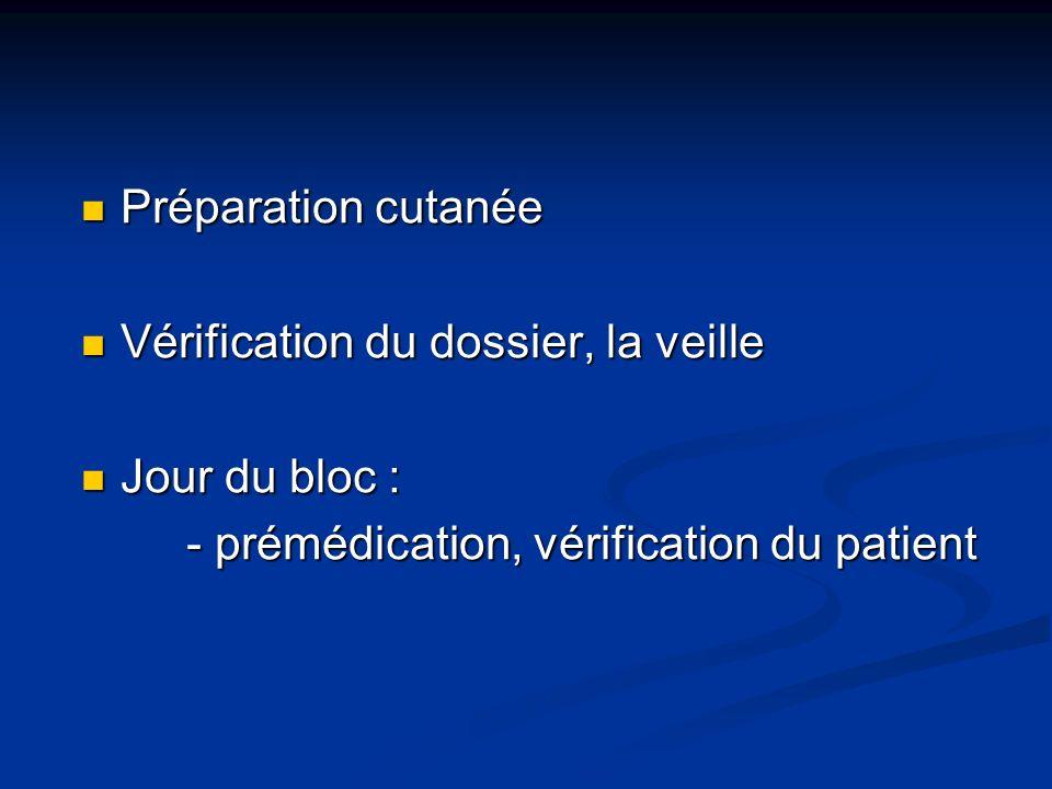 Préparation cutanée Préparation cutanée Vérification du dossier, la veille Vérification du dossier, la veille Jour du bloc : Jour du bloc : - prémédication, vérification du patient